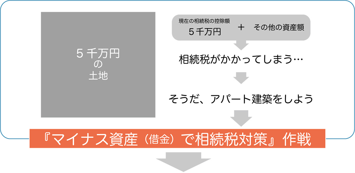 img_management01_01